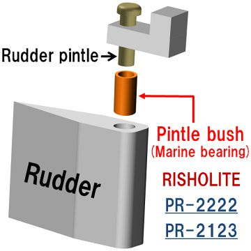 Rudder pintle bush RISHO KOGYO CO., LTD. Rudder pintle ...